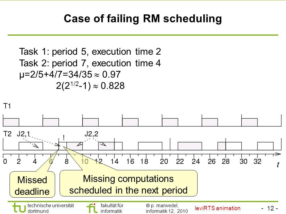 - 12 - technische universität dortmund fakultät für informatik p. marwedel, informatik 12, 2010 Case of failing RM scheduling Task 1: period 5, execut