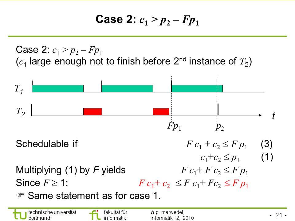 - 21 - technische universität dortmund fakultät für informatik p. marwedel, informatik 12, 2010 Case 2: c 1 > p 2 – Fp 1 Case 2: c 1 > p 2 – Fp 1 ( c