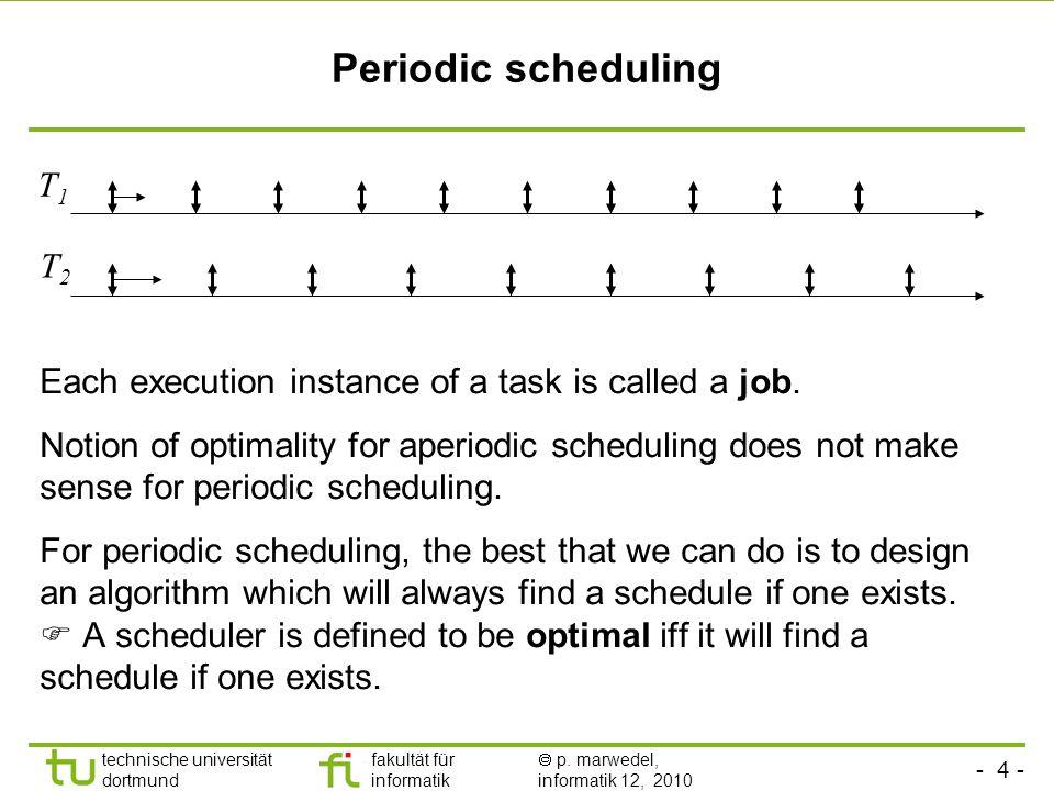 - 4 - technische universität dortmund fakultät für informatik p. marwedel, informatik 12, 2010 Periodic scheduling Each execution instance of a task i