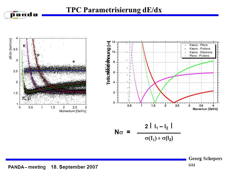 Georg Schepers TPC Parametrisierung dE/dx GSI Teilchentrennung N = 2 I 1 – I 2 (I 2 ) dE/dx PANDA – meeting 18.