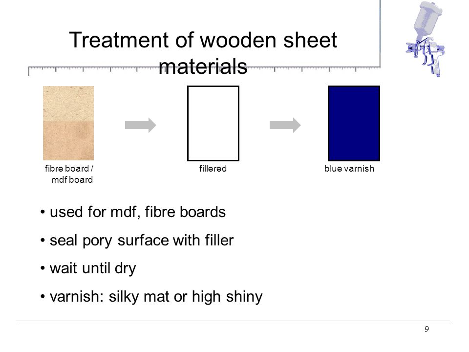 9 Treatment of wooden sheet materials used for mdf, fibre boards seal pory surface with filler wait until dry varnish: silky mat or high shiny fibre board / mdf board filleredblue varnish