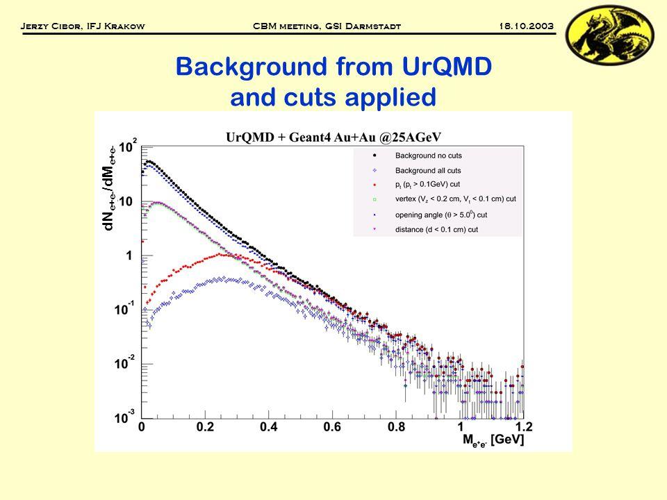 Background from UrQMD and cuts applied Jerzy Cibor, IFJ Krakow CBM meeting, GSI Darmstadt 18.10.2003 dN e+e- /dM e+e-