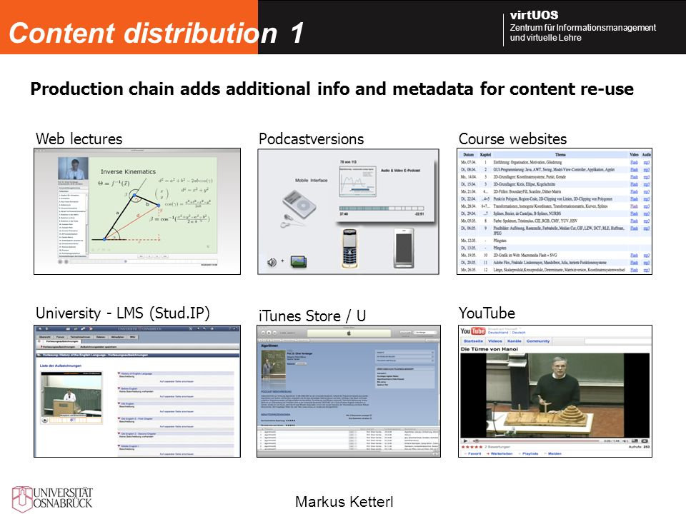 Markus Ketterl virtUOS Zentrum für Informationsmanagement und virtuelle Lehre Content distribution 1 Production chain adds additional info and metadata for content re-use PodcastversionsWeb lecturesCourse websites University - LMS (Stud.IP) iTunes Store / U YouTube