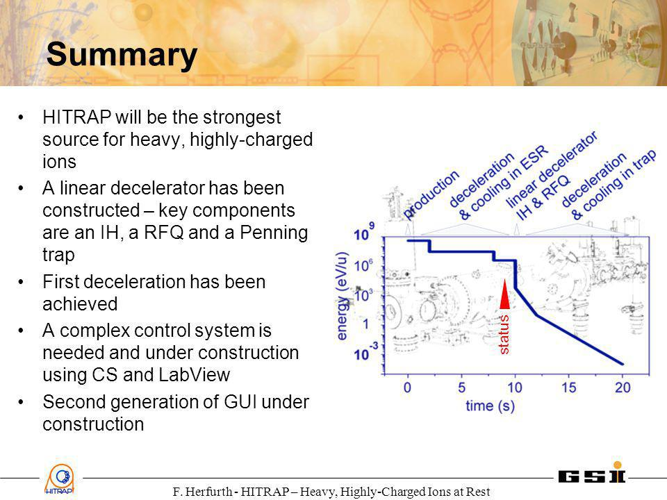 F. Herfurth - HITRAP – Heavy, Highly-Charged Ions at Rest Summary status HITRAP will be the strongest source for heavy, highly-charged ions A linear d