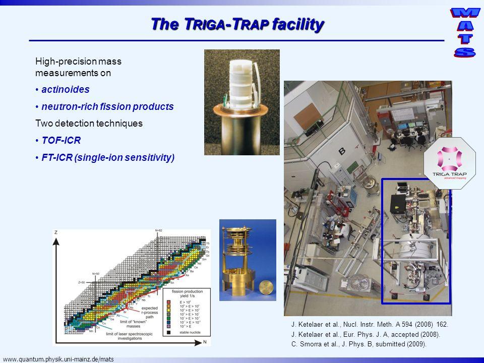 www.quantum.physik.uni-mainz.de/mats The T RIGA -T RAP facility J. Ketelaer et al., Nucl. Instr. Meth. A 594 (2008) 162. J. Ketelaer et al., Eur. Phys