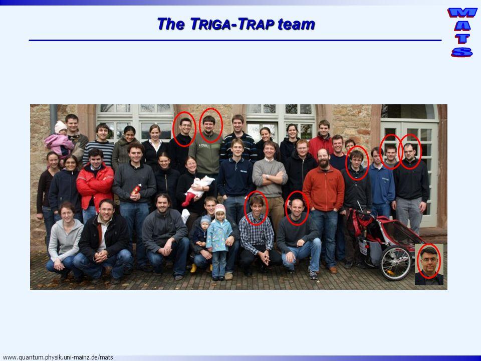 www.quantum.physik.uni-mainz.de/mats The T RIGA -T RAP team