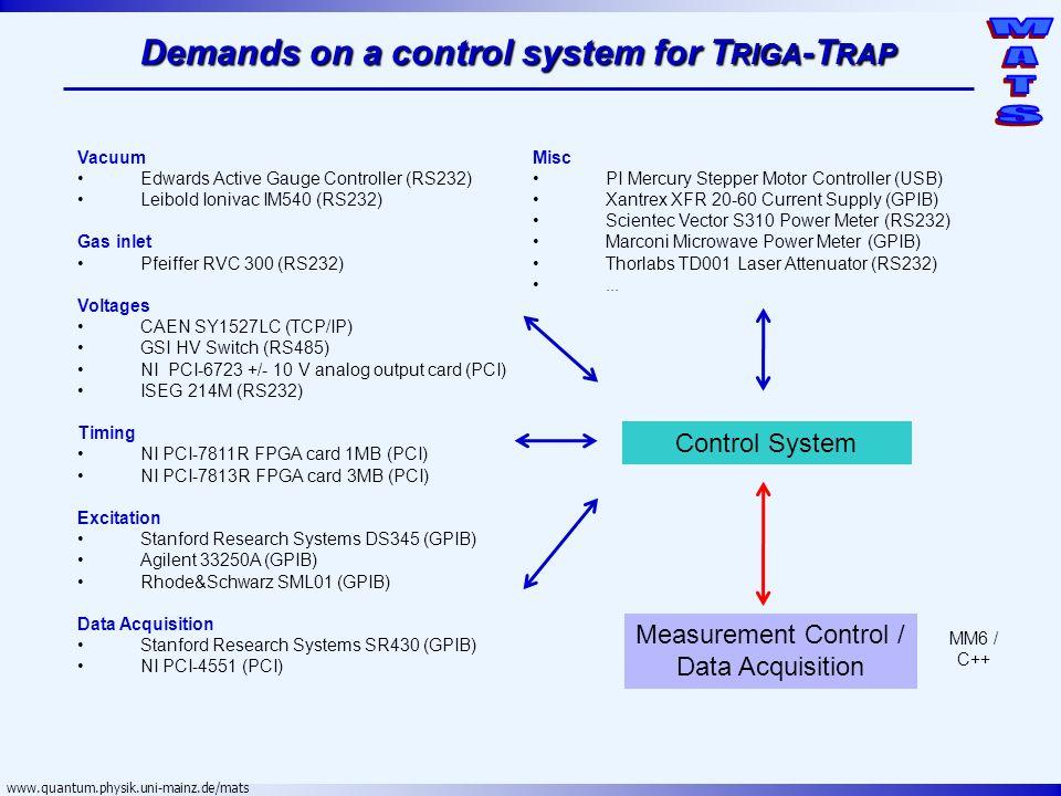www.quantum.physik.uni-mainz.de/mats Demands on a control system for T RIGA -T RAP Vacuum Edwards Active Gauge Controller (RS232) Leibold Ionivac IM54
