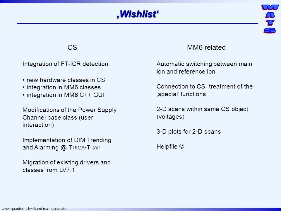 www.quantum.physik.uni-mainz.de/mats Wishlist CS Integration of FT-ICR detection new hardware classes in CS integration in MM6 classes integration in