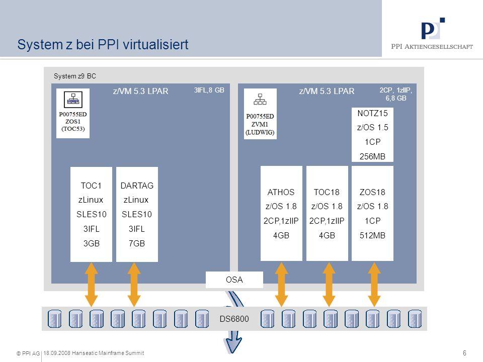 6 18.09.2008 Hanseatic Mainframe Summit © PPI AG System z bei PPI virtualisiert z/VM 5.3 LPAR DS6800 z/VM 5.3 LPAR 2CP, 1zIIP, 6,8 GB 3IFL,8 GB ATHOS z/OS 1.8 2CP,1zIIP 4GB TOC18 z/OS 1.8 2CP,1zIIP 4GB ZOS18 z/OS 1.8 1CP 512MB TOC1 zLinux SLES10 3IFL 3GB DARTAG zLinux SLES10 3IFL 7GB OSA NOTZ15 z/OS 1.5 1CP 256MB System z9 BC