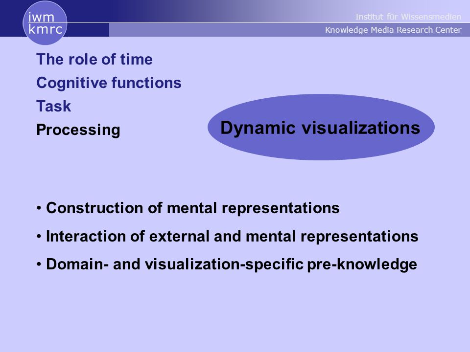 Institut für Wissensmedien Knowledge Media Research Center Dynamic visualizations Construction of mental representations Interaction of external and mental representations Domain- and visualization-specific pre-knowledge Processing Cognitive functions The role of time Task