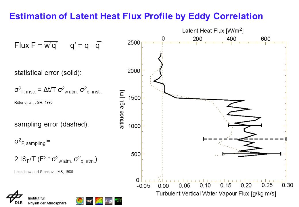 Institut für Physik der Atmosphäre Estimation of Latent Heat Flux Profile by Eddy Correlation Flux F = wq q = q - q statistical error (solid): σ 2 F, instr.