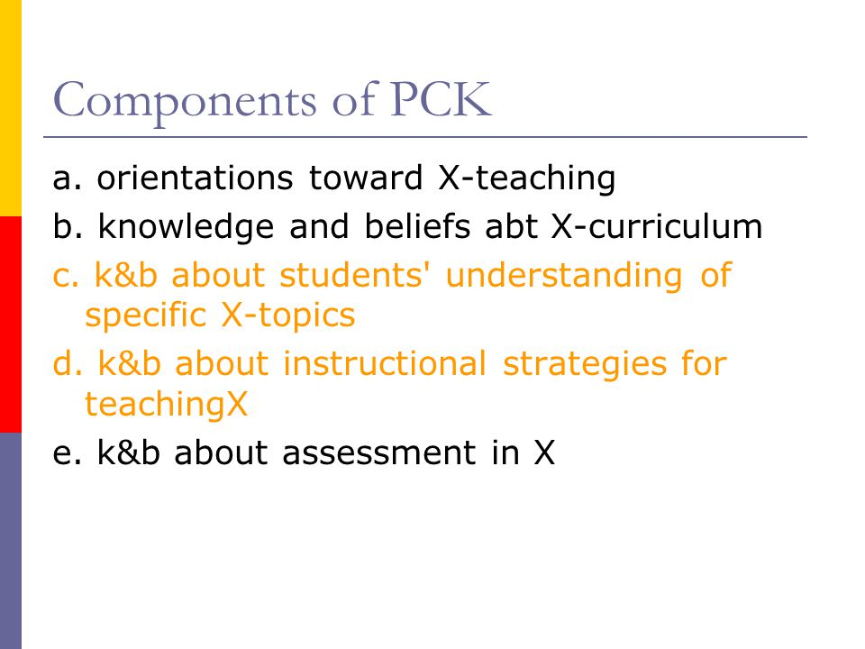Components of PCK a. orientations toward X-teaching b.