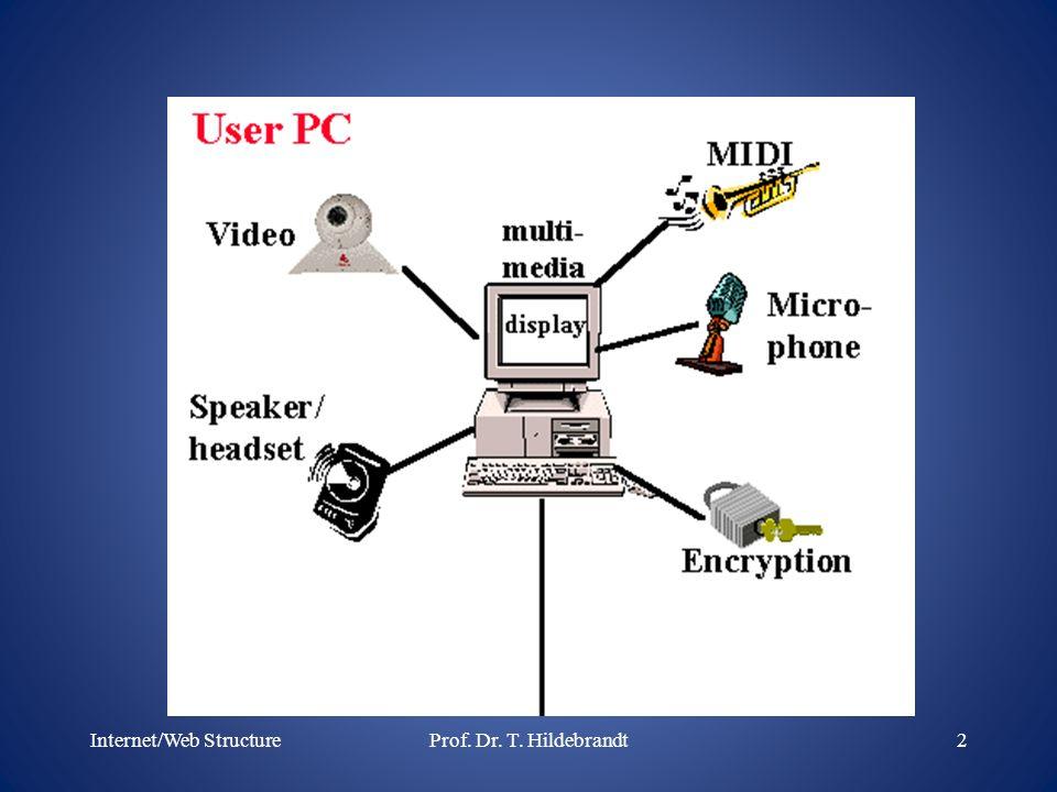 Internet/Web Structure2Prof. Dr. T. Hildebrandt