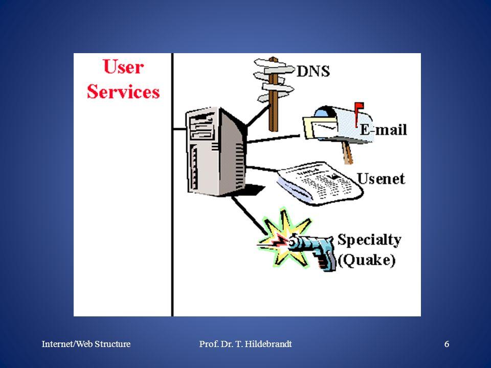 Internet/Web Structure6Prof. Dr. T. Hildebrandt