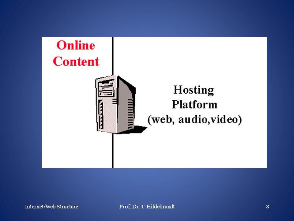 Internet/Web Structure8Prof. Dr. T. Hildebrandt
