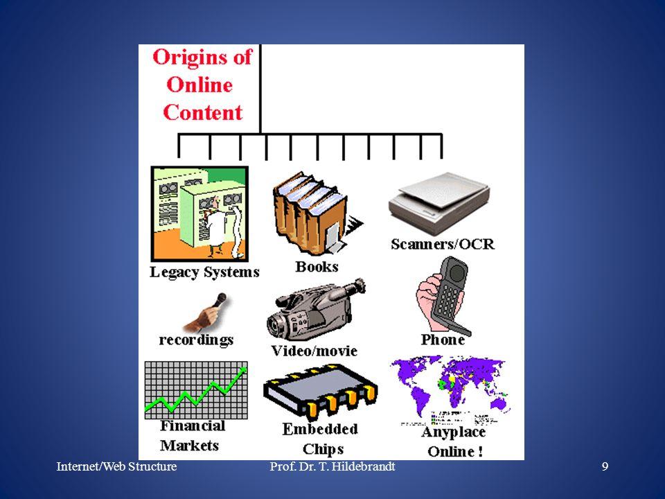 Internet/Web Structure9Prof. Dr. T. Hildebrandt