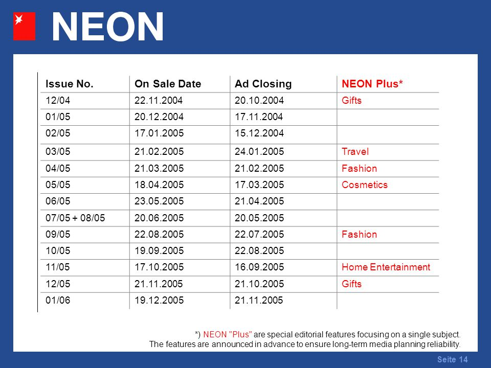 Seite 14 Issue No.On Sale DateAd ClosingNEON Plus* 12/0422.11.200420.10.2004Gifts 01/0520.12.200417.11.2004 02/0517.01.200515.12.2004 03/0521.02.20052