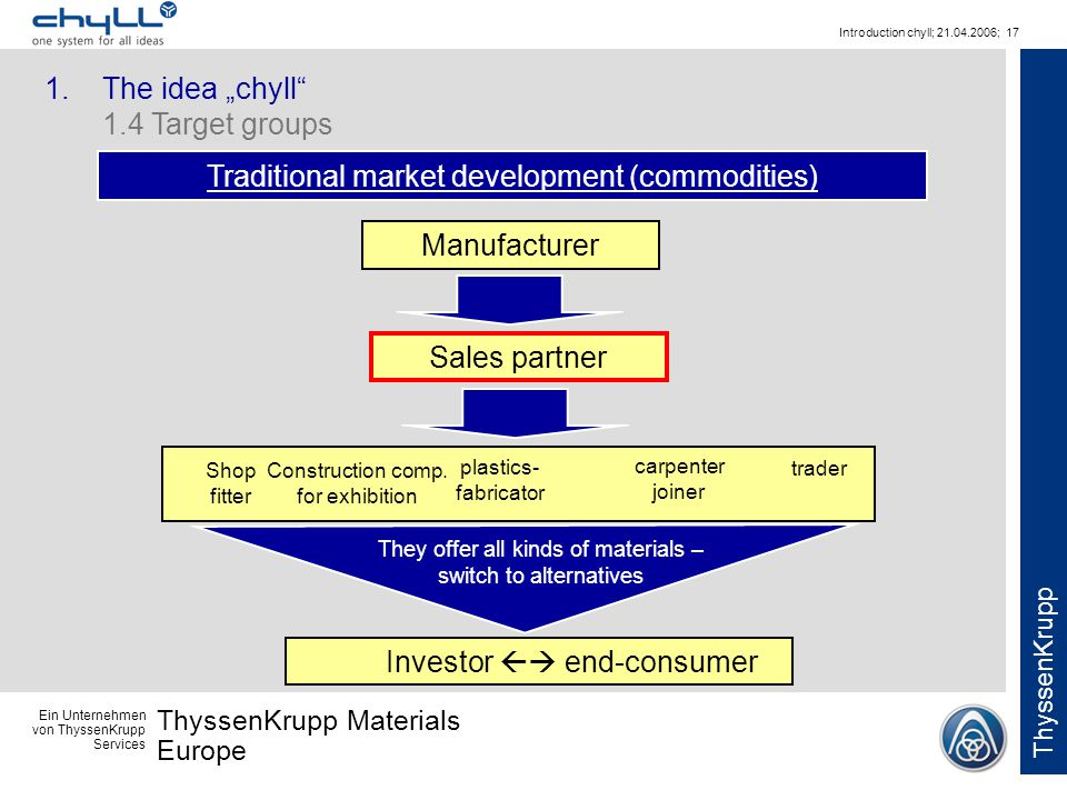 Ein Unternehmen von ThyssenKrupp Services ThyssenKrupp Materials Europe ThyssenKrupp Introduction chyll; 21.04.2006; 17 1.The idea chyll 1.4 Target gr