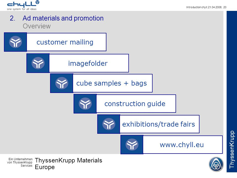 Ein Unternehmen von ThyssenKrupp Services ThyssenKrupp Materials Europe ThyssenKrupp Introduction chyll; 21.04.2006; 20 2.Ad materials and promotion O