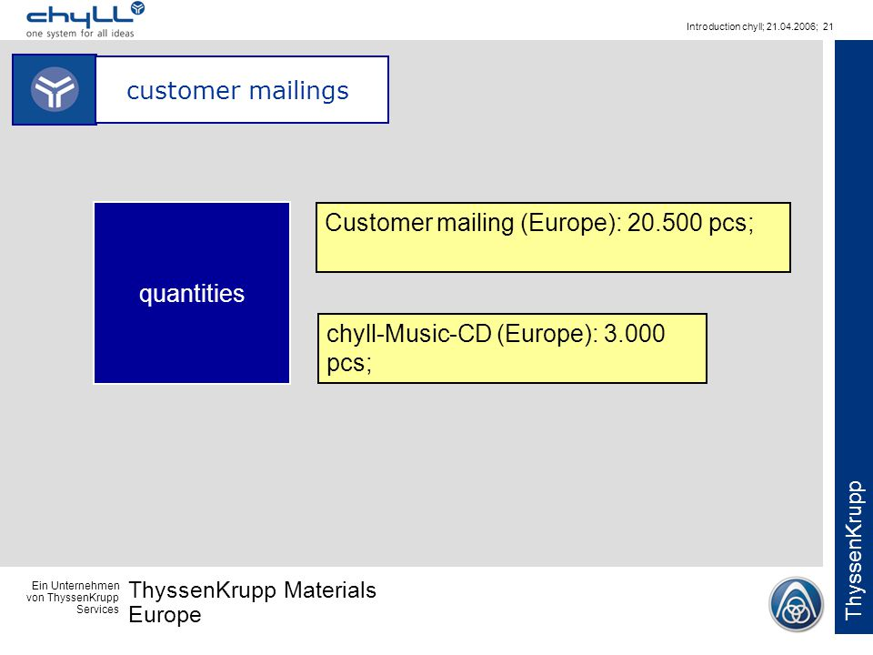 Ein Unternehmen von ThyssenKrupp Services ThyssenKrupp Materials Europe ThyssenKrupp Introduction chyll; 21.04.2006; 21 customer mailings Customer mai