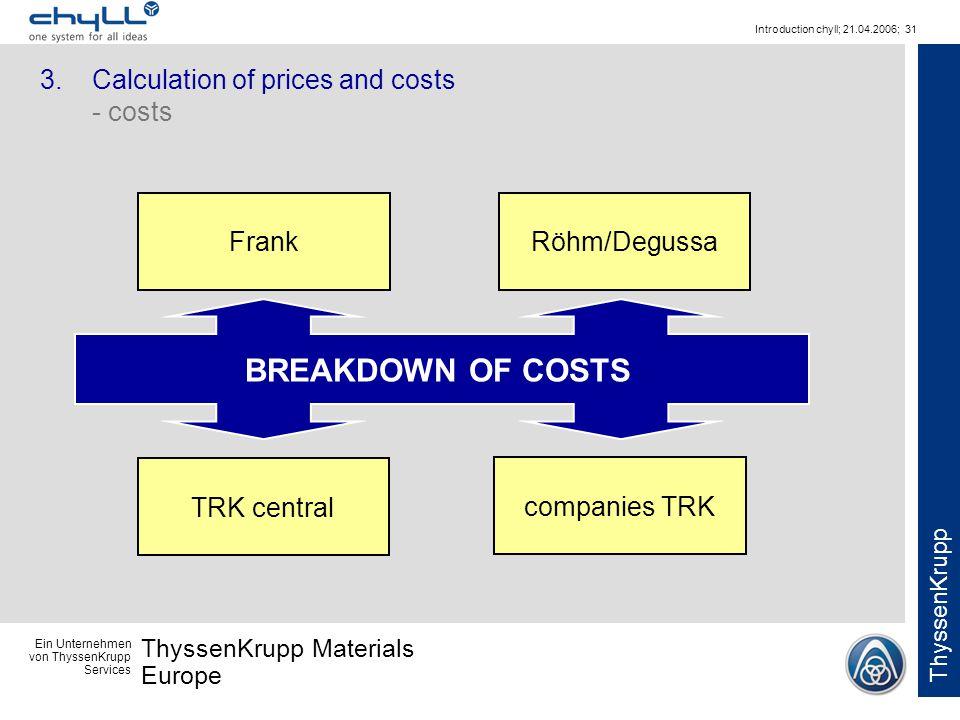 Ein Unternehmen von ThyssenKrupp Services ThyssenKrupp Materials Europe ThyssenKrupp Introduction chyll; 21.04.2006; 31 FrankRöhm/Degussa TRK central companies TRK BREAKDOWN OF COSTS 3.Calculation of prices and costs - costs
