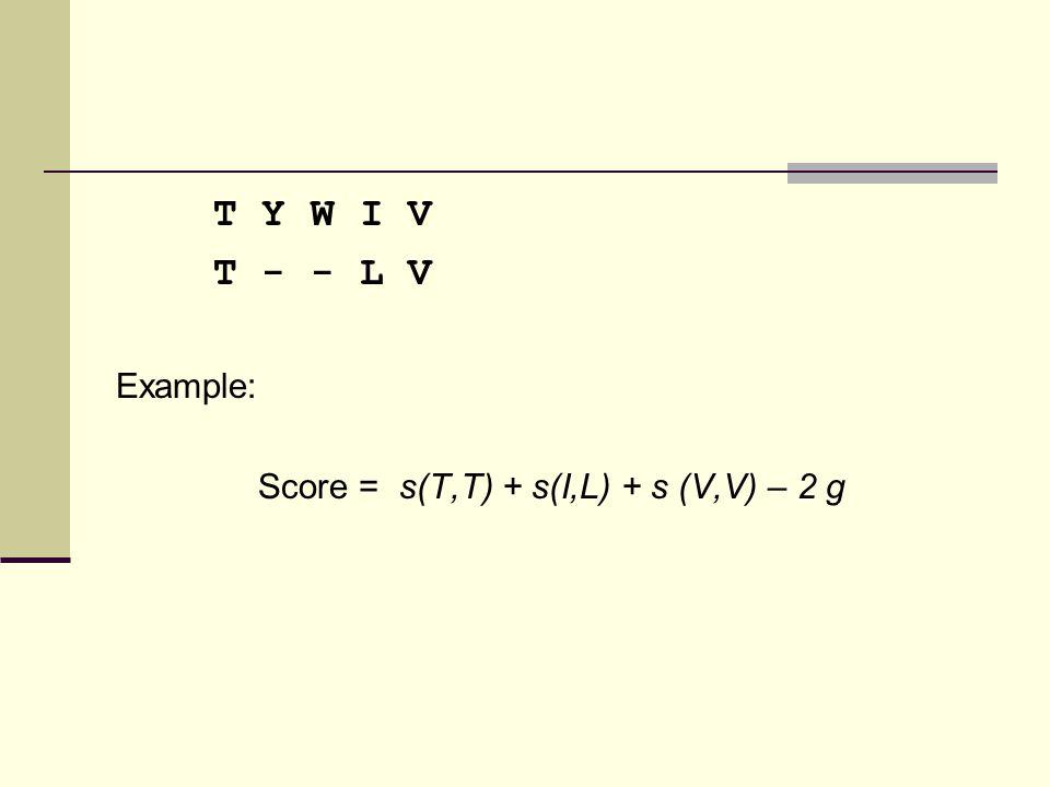 T Y W I V T - - L V Example: Score = s(T,T) + s(I,L) + s (V,V) – 2 g