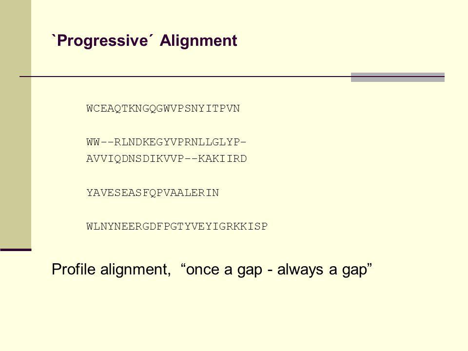 `Progressive´ Alignment WCEAQTKNGQGWVPSNYITPVN WW--RLNDKEGYVPRNLLGLYP- AVVIQDNSDIKVVP--KAKIIRD YAVESEASFQPVAALERIN WLNYNEERGDFPGTYVEYIGRKKISP Profile alignment, once a gap - always a gap
