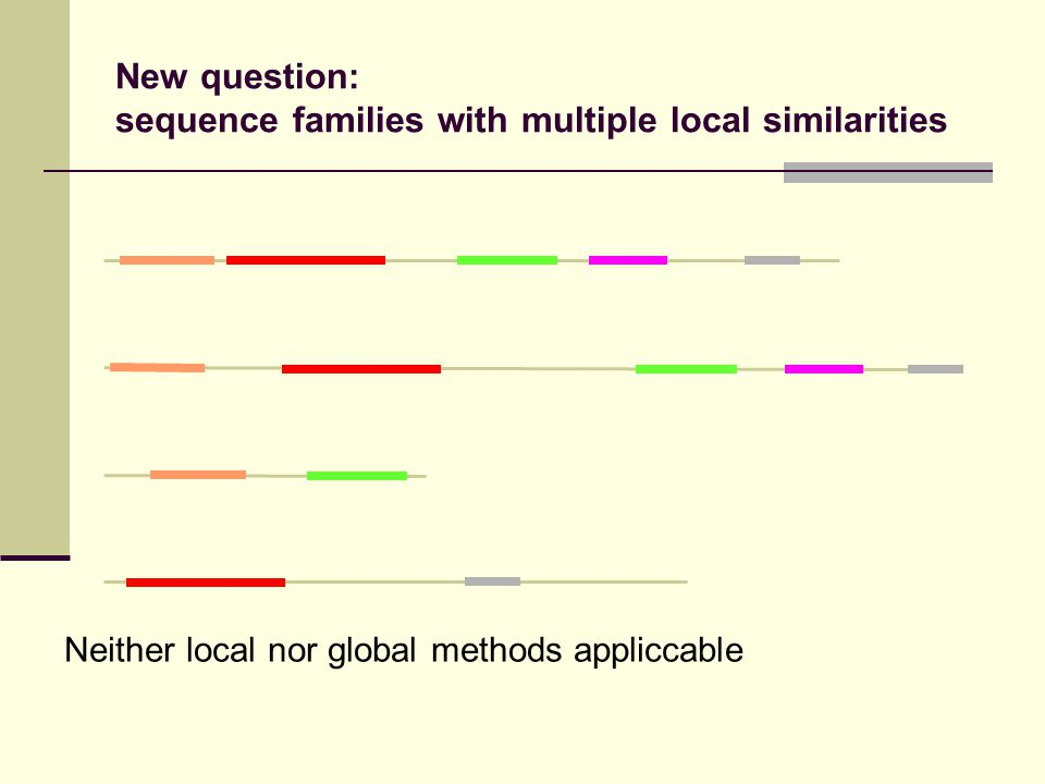 New question: sequence families with multiple local similarities Neither local nor global methods appliccable