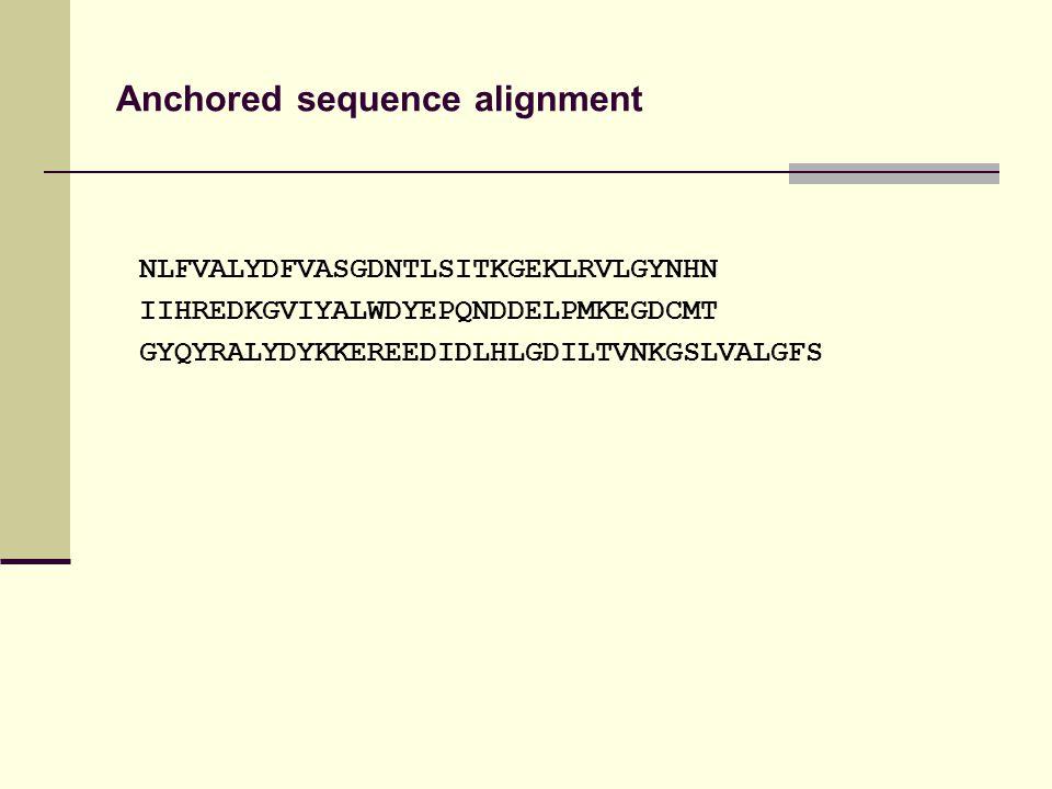Anchored sequence alignment NLFVALYDFVASGDNTLSITKGEKLRVLGYNHN IIHREDKGVIYALWDYEPQNDDELPMKEGDCMT GYQYRALYDYKKEREEDIDLHLGDILTVNKGSLVALGFS
