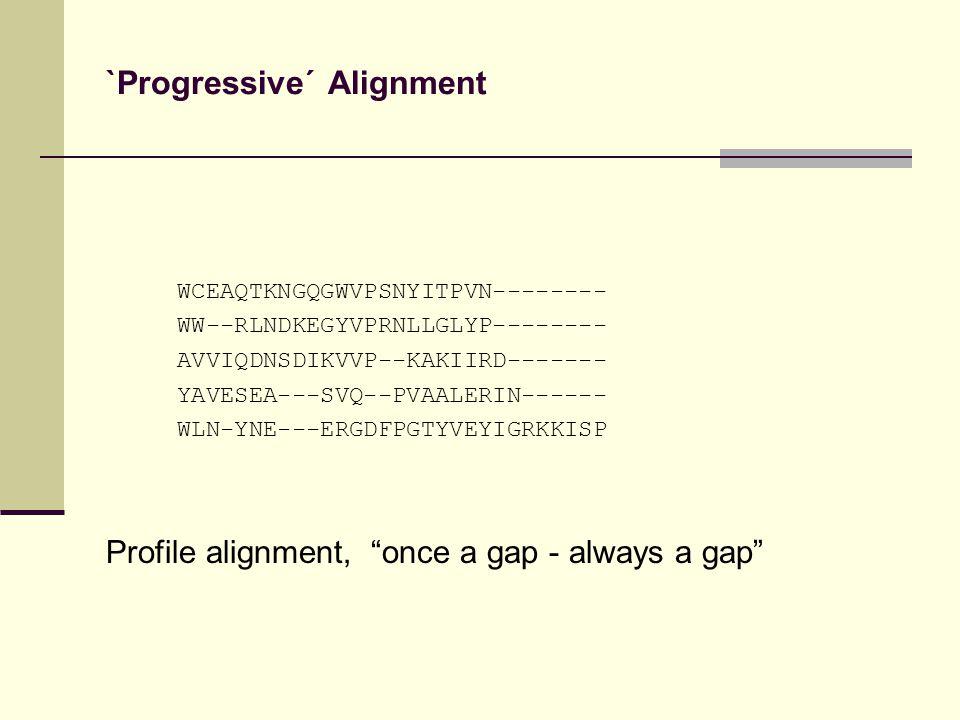 `Progressive´ Alignment WCEAQTKNGQGWVPSNYITPVN-------- WW--RLNDKEGYVPRNLLGLYP-------- AVVIQDNSDIKVVP--KAKIIRD------- YAVESEA---SVQ--PVAALERIN------ WLN-YNE---ERGDFPGTYVEYIGRKKISP Profile alignment, once a gap - always a gap