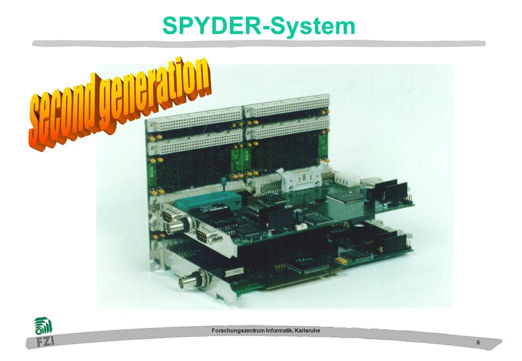 6 Forschungszentrum Informatik, Karlsruhe SPYDER-System