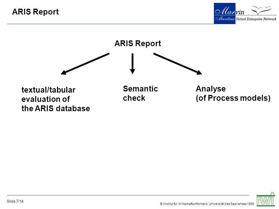 © Institut für Wirtschaftsinformatik, Universität des Saarlandes 1999 Slide 7/14 ARIS Report textual/tabular evaluation of the ARIS database Semantic check Analyse (of Process models)