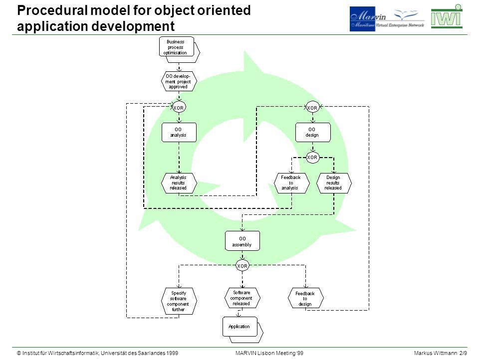 © Institut für Wirtschaftsinformatik, Universität des Saarlandes 1999Markus Wittmann 2/9 MARVIN Lisbon Meeting 99 Procedural model for object oriented