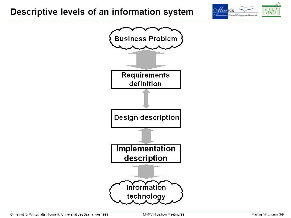 © Institut für Wirtschaftsinformatik, Universität des Saarlandes 1999Markus Wittmann 3/9 MARVIN Lisbon Meeting 99 Descriptive levels of an information