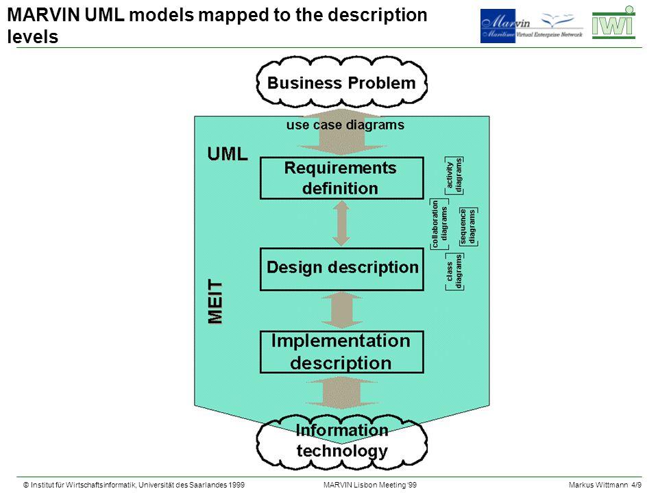 © Institut für Wirtschaftsinformatik, Universität des Saarlandes 1999Markus Wittmann 4/9 MARVIN Lisbon Meeting 99 MARVIN UML models mapped to the desc
