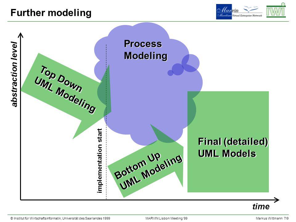 © Institut für Wirtschaftsinformatik, Universität des Saarlandes 1999Markus Wittmann 7/9 MARVIN Lisbon Meeting 99 time abstraction level Process Model