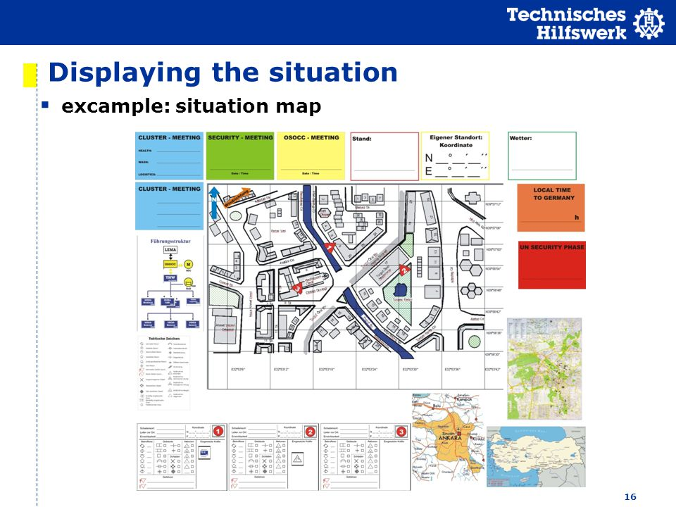 16 Displaying the situation excample: situation map