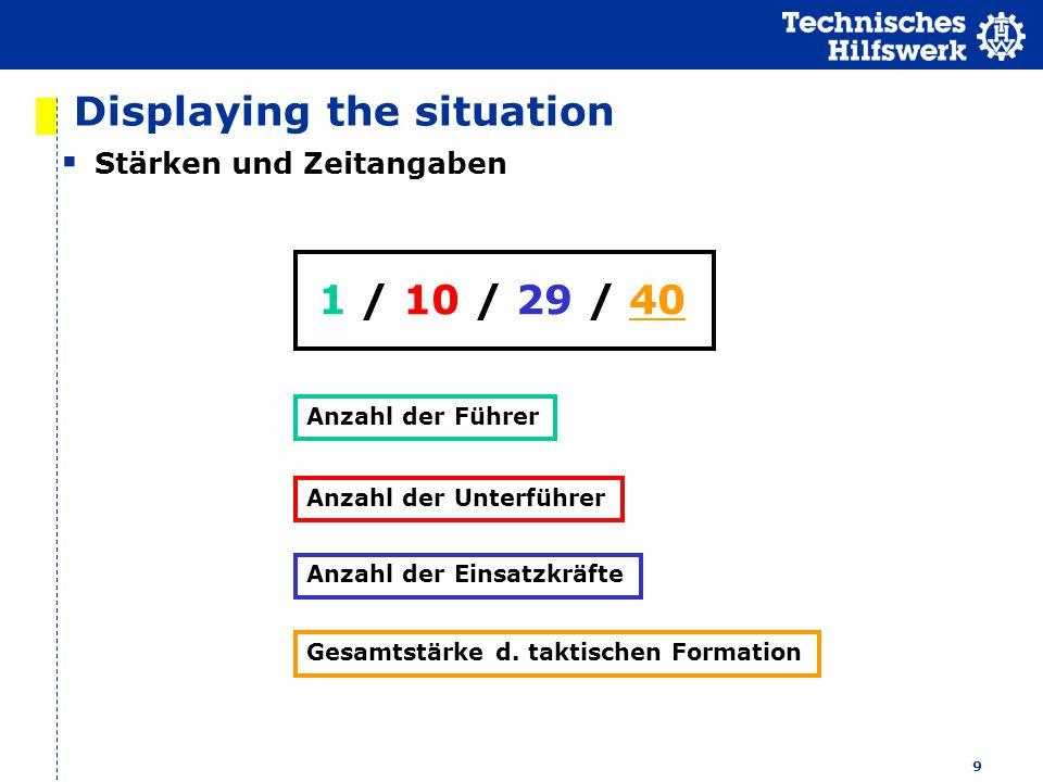 9 Displaying the situation Stärken und Zeitangaben 1 / 10 / 29 / 40 Anzahl der Führer Anzahl der Unterführer Anzahl der Einsatzkräfte Gesamtstärke d.
