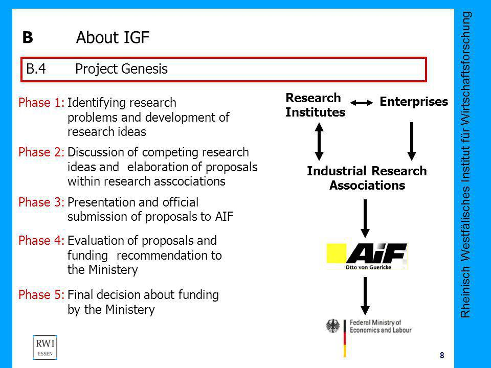 Rheinisch Westfälisches Institut für Wirtschaftsforschung 8 B About IGF Industrial Research Associations Enterprises Research Institutes Phase 2:Discussion of competing research ideas and elaboration of proposals within research asscociations Phase 3:Presentation and official submission of proposals to AIF Phase 4:Evaluation of proposals and funding recommendation to the Ministery Phase 5:Final decision about funding by the Ministery B.4Project Genesis Phase 1:Identifying research problems and development of research ideas