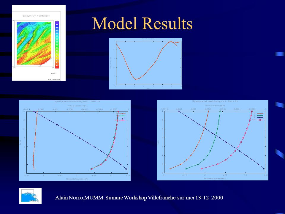 Model Results Alain Norro,MUMM. Sumare Workshop Villefranche-sur-mer 13-12- 2000