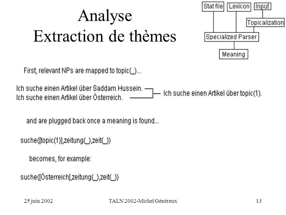 25 juin 2002TALN 2002-Michel Généreux13 Analyse Extraction de thèmes