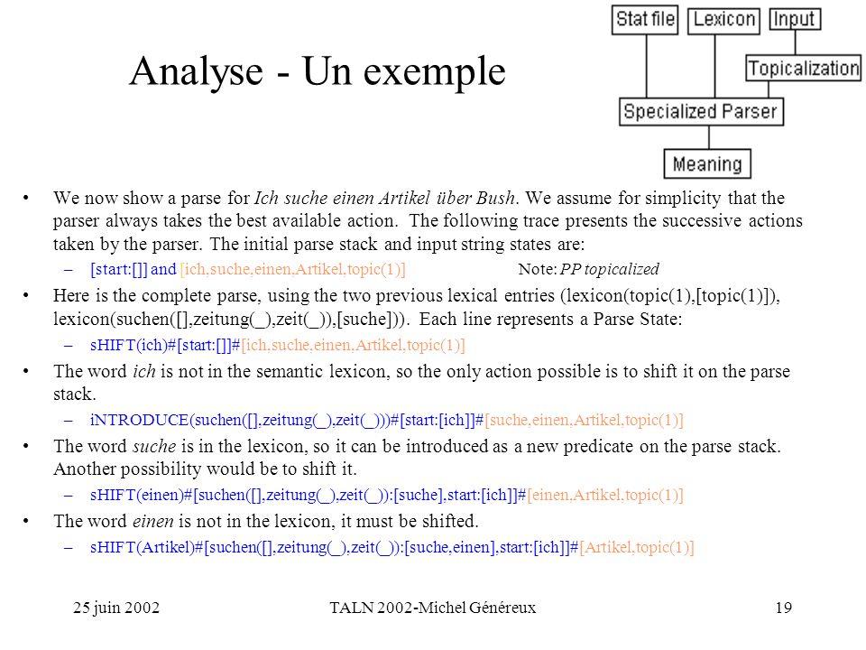 25 juin 2002TALN 2002-Michel Généreux19 Analyse - Un exemple We now show a parse for Ich suche einen Artikel über Bush.