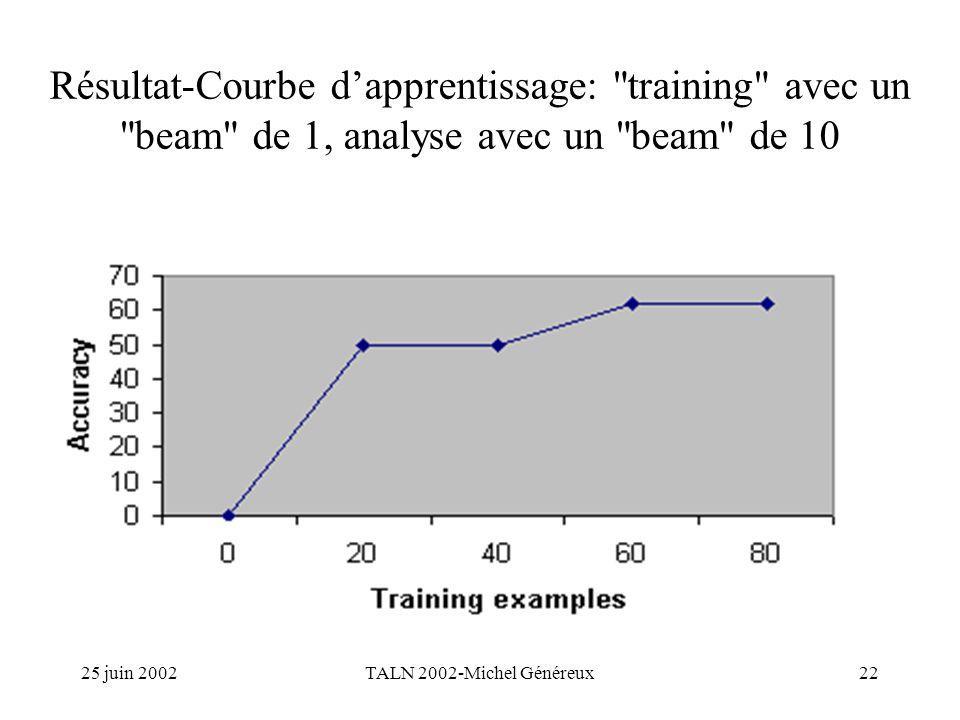 25 juin 2002TALN 2002-Michel Généreux22 Résultat-Courbe dapprentissage: training avec un beam de 1, analyse avec un beam de 10