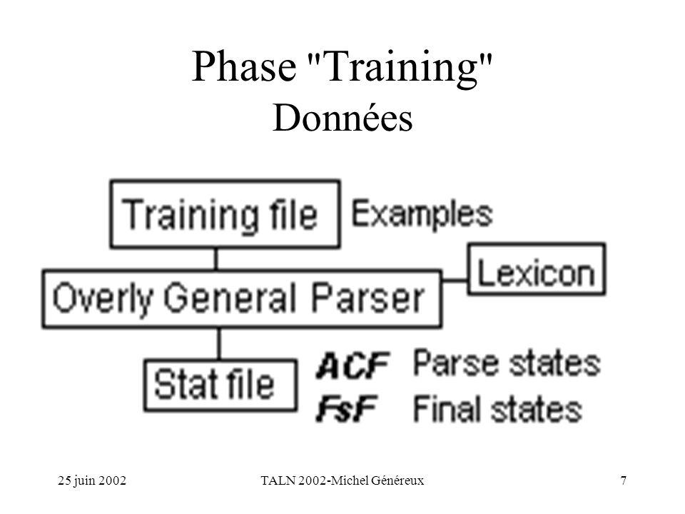 25 juin 2002TALN 2002-Michel Généreux7 Phase Training Données