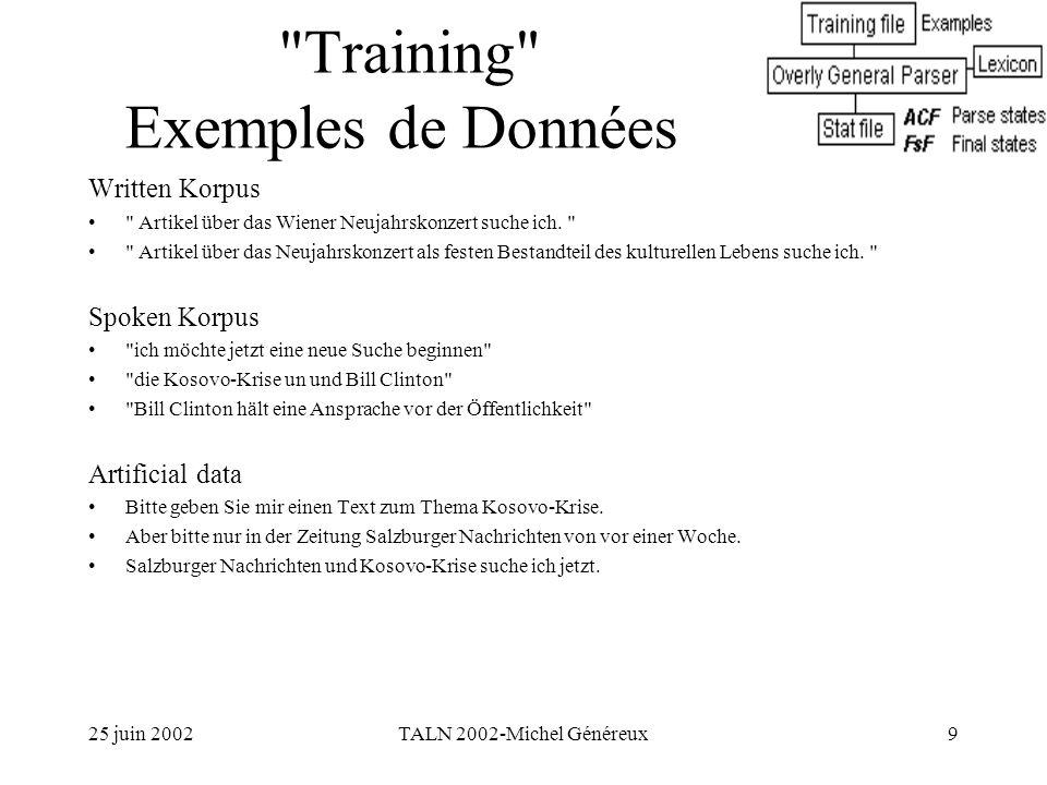 25 juin 2002TALN 2002-Michel Généreux9 Training Exemples de Données Written Korpus Artikel über das Wiener Neujahrskonzert suche ich.