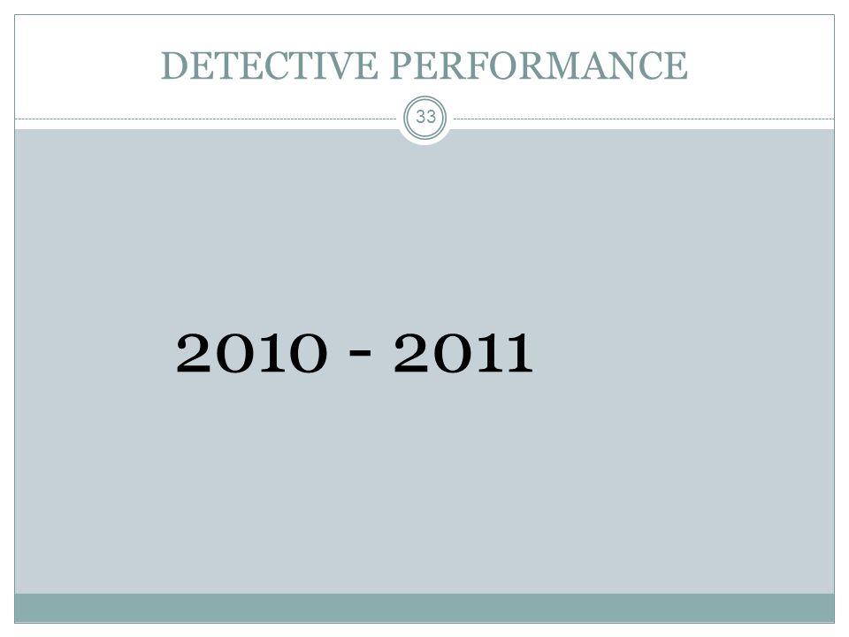 DETECTIVE PERFORMANCE 33 2010 - 2011
