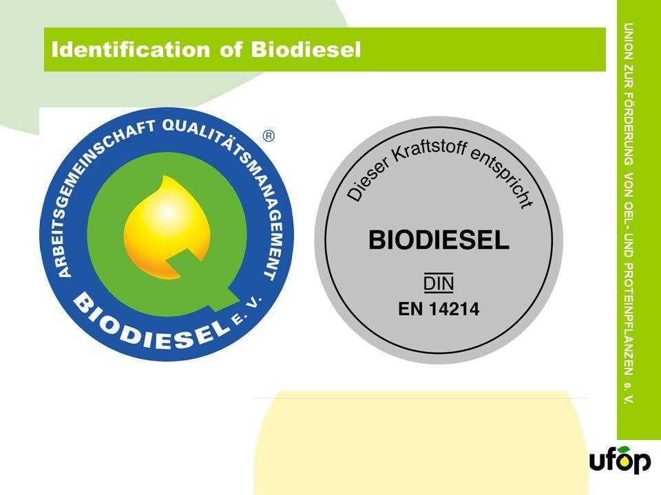 UNION ZUR FÖRDERUNG VON OEL- UND PROTEINPFLANZEN e. V. Identification of Biodiesel