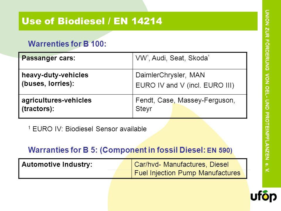 UNION ZUR FÖRDERUNG VON OEL- UND PROTEINPFLANZEN e. V. Use of Biodiesel / EN 14214 Warrenties for B 100: Passanger cars:VW ¹, Audi, Seat, Skoda ¹ heav