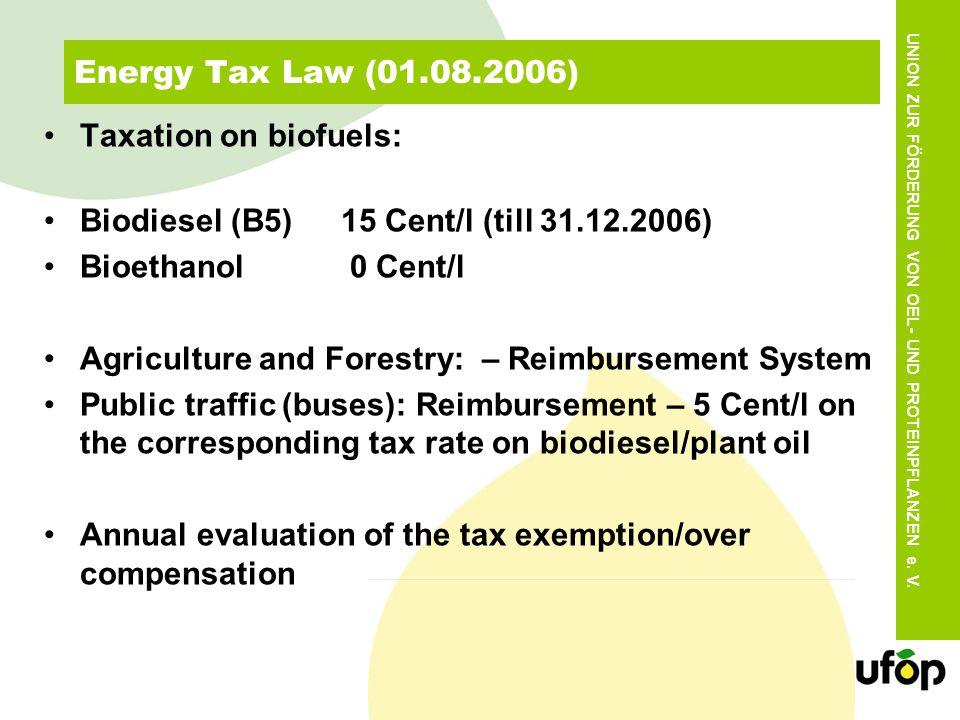UNION ZUR FÖRDERUNG VON OEL- UND PROTEINPFLANZEN e. V. Energy Tax Law (01.08.2006) Taxation on biofuels: Biodiesel (B5) 15 Cent/l (till 31.12.2006) Bi