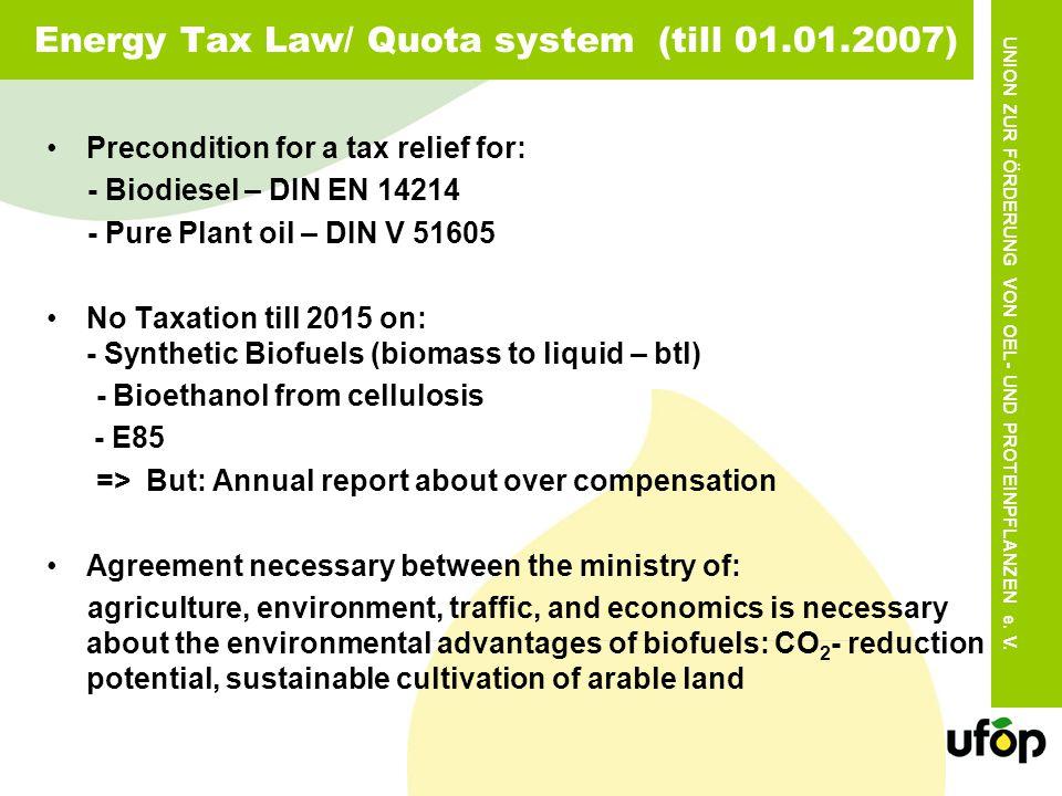 UNION ZUR FÖRDERUNG VON OEL- UND PROTEINPFLANZEN e. V. Energy Tax Law/ Quota system (till 01.01.2007) Precondition for a tax relief for: - Biodiesel –